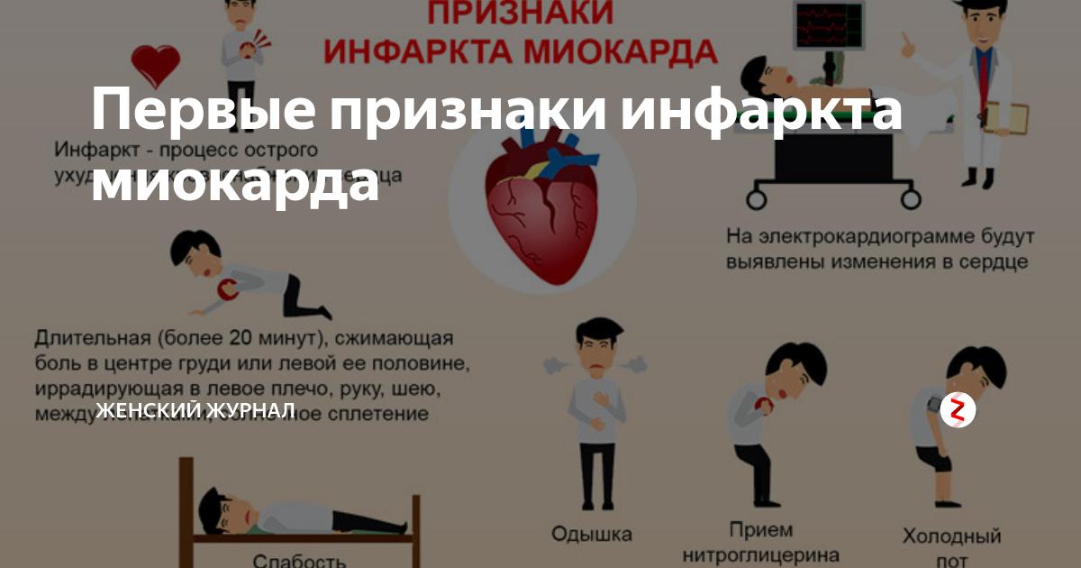 Предынфарктное состояние: признаки, лечение и прогноз. что такое прединфаркт: симптомы и первые признаки у женщин - врач-информ