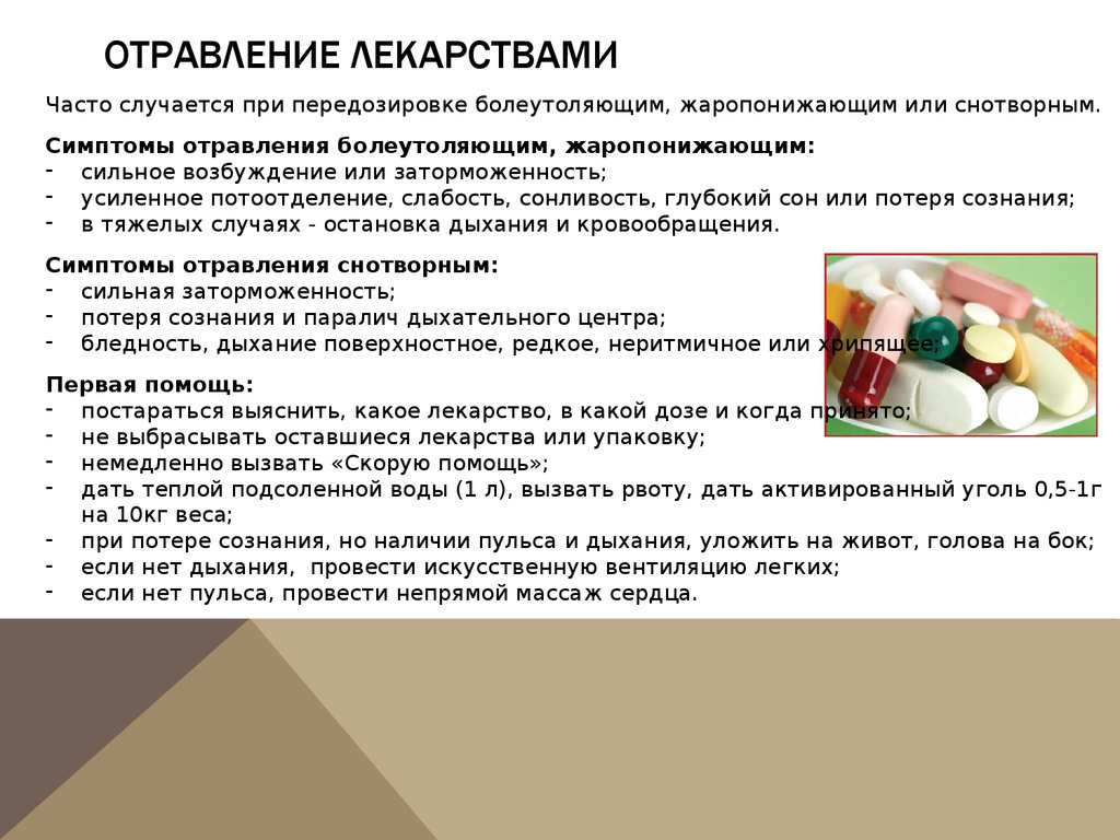 Средство от отравления: лучшие лекарства для детей и взрослых