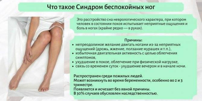 Лечится ли синдром беспокойных ног
