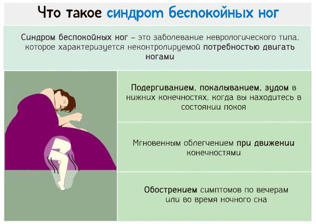 Синдром беспокойных ног — неврологическое заболевание, которое не дает спать по ночам. причины синдрома беспокойных ног и методы лечения