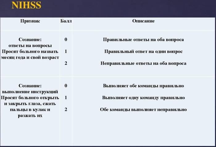 Шкала nih шкала инсульта национального института здоровья - про инсульт