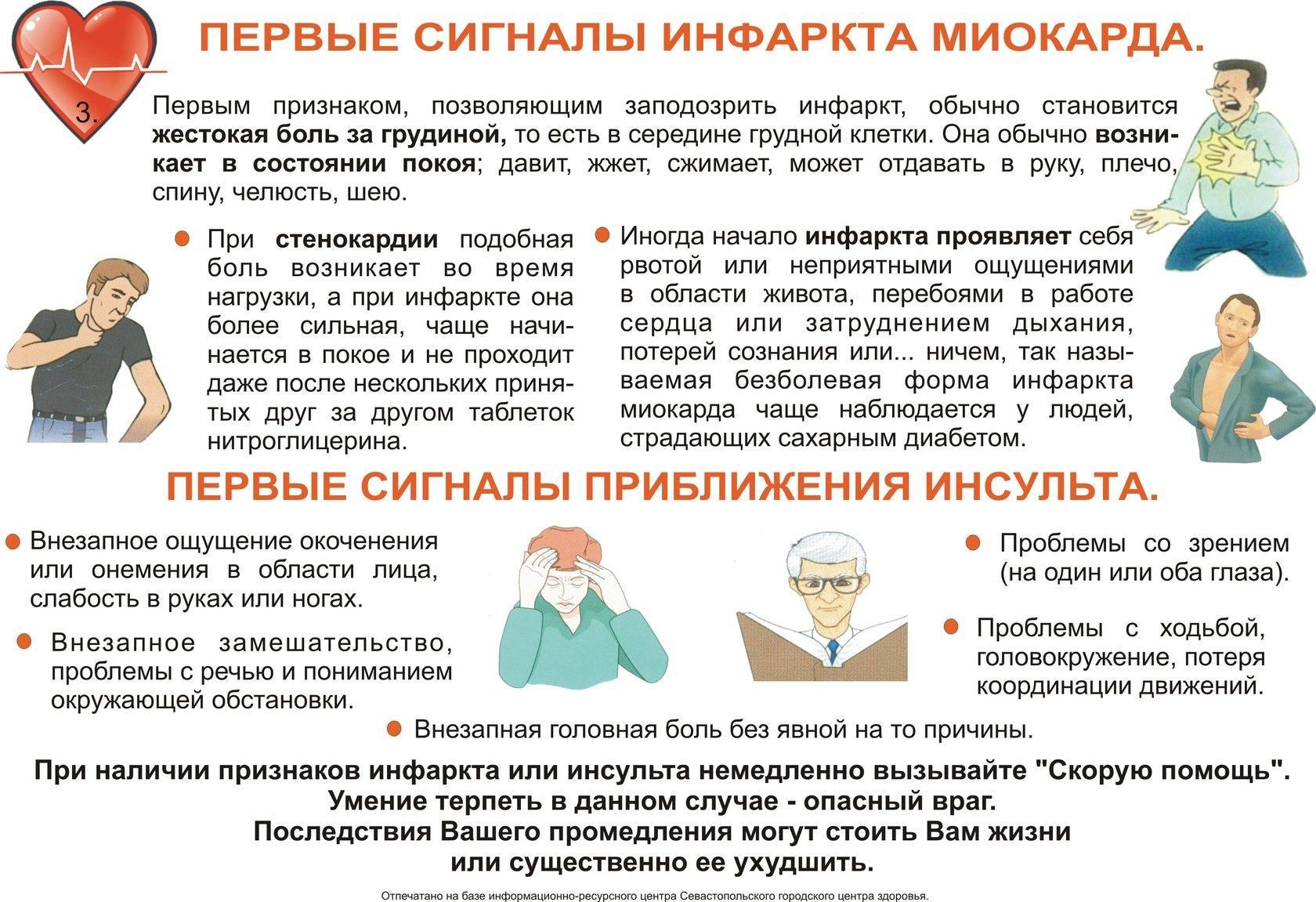Инсульт: симптомы и первые признаки у женщин и мужчин, терапия и профилактические меры