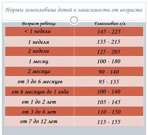 Кислород при коронавирусе: что такое сатурация, нехватка, показатели нормы уровня в крови, насыщение и лечение больного