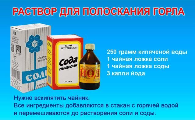 Как использовать йод от молочницы?