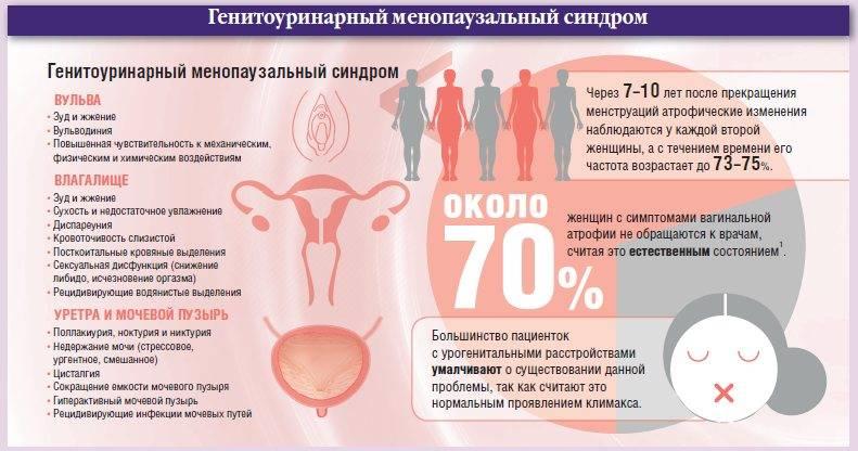 Лечение трихомониаза у женщин: препараты, схема и методы