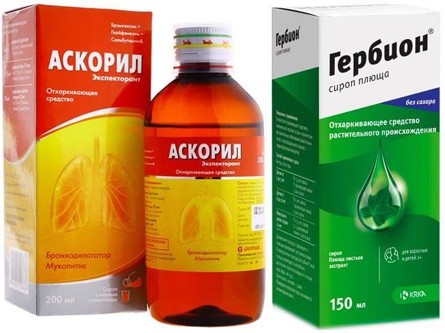 Муколитики (муколитические средства) от кашля для детей и взрослых