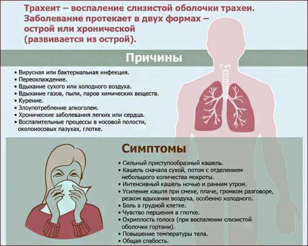 Тяжелое дыхание у ребенка и кашель лечение в домашних условиях