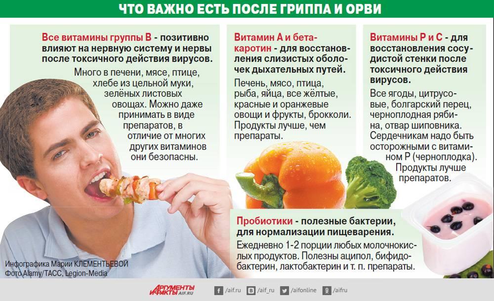 Лечение коронавируса в домашних условиях – 10 рецептов - народная медицина   природушка.ру