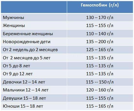 Пульсоксиметр при коронавирусе что показывает | коронавирус сегодня
