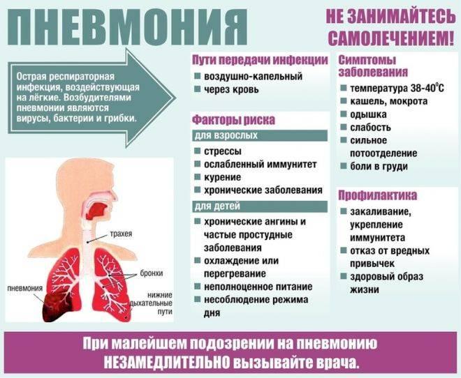 Жесткое дыхание у ребенка: причины, сопутствующие симптомы и методы лечения