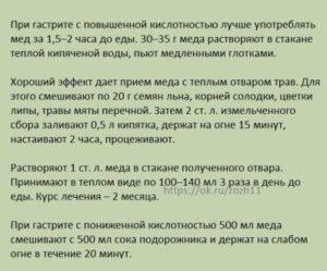 Лечение гастрита с повышенной кислотностью медикаментами | kazandoctor.ru