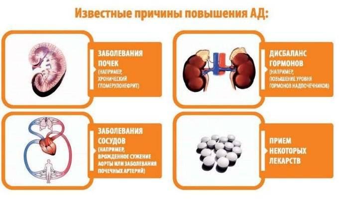 Какие таблетки принимать при давлении 130 на 90