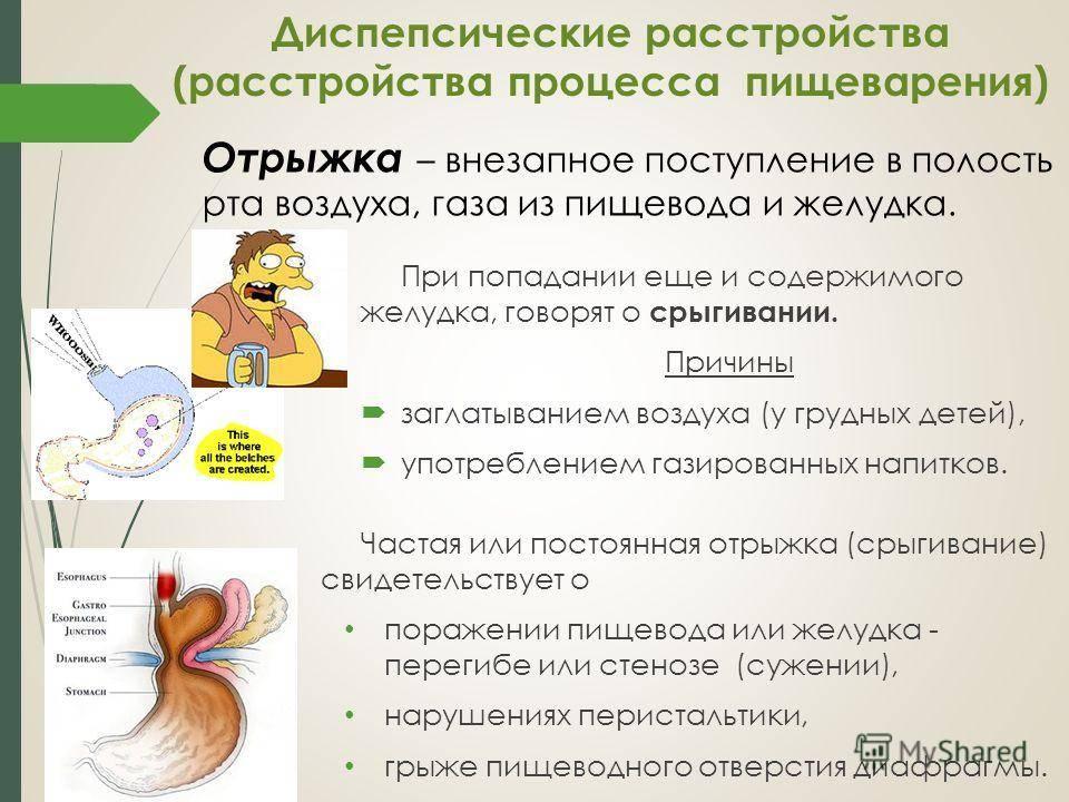 Лечение отрыжки   препараты и народные средства для лечения отрыжки   компетентно о здоровье на ilive