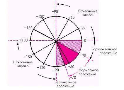 Как определить эос на экг - wikisimptom.ru