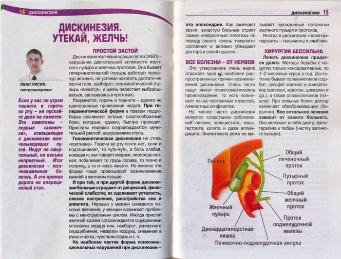 Перегиб желчного пузыря. причины, виды и лечение перегибов желчного пузыря.