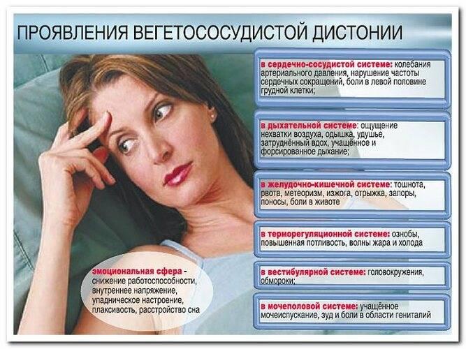 Вегетососудистая дистония симптомы и лечение у женщин в 30