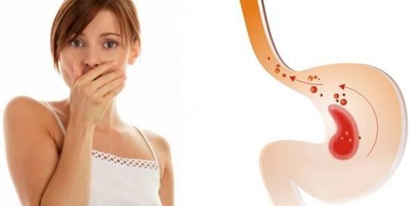 Тяжесть в желудке после еды и отрыжка воздухом, причины и лечение