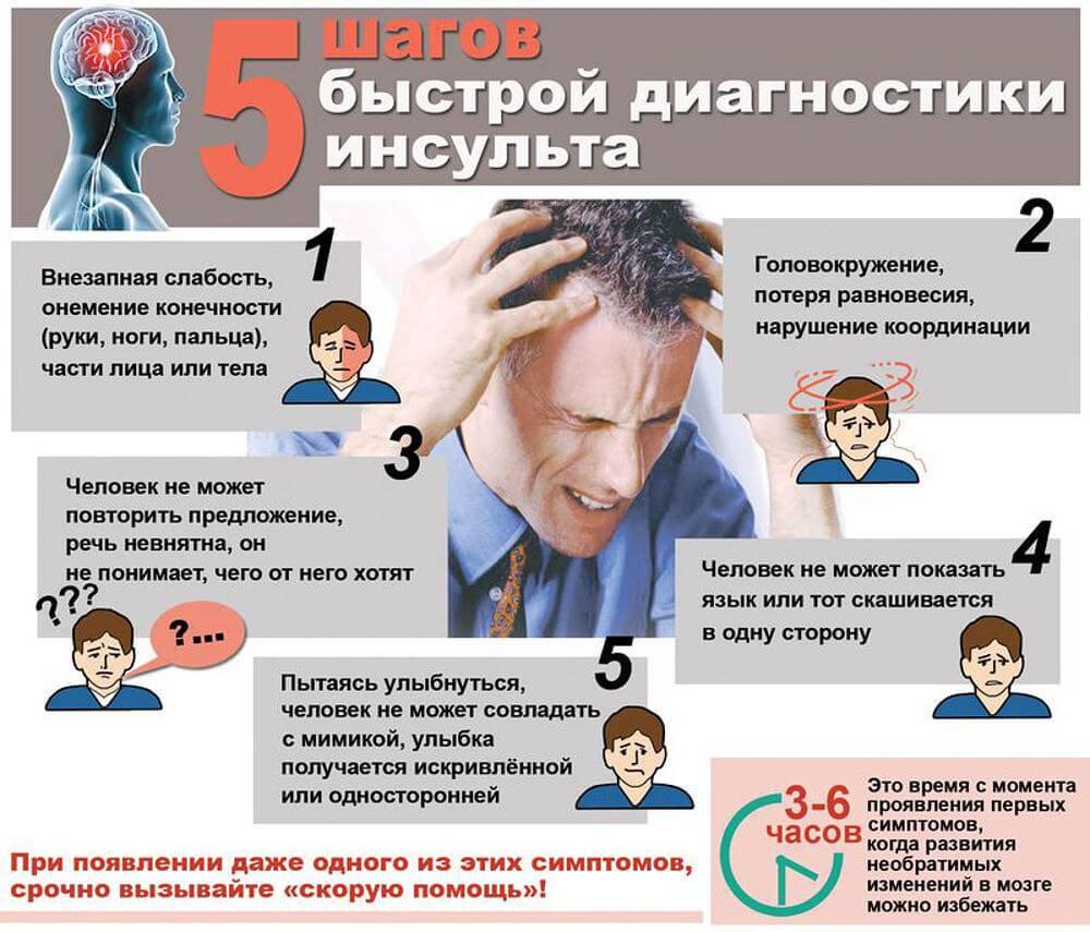 Симптомы и признаки эпилепсии у взрослых