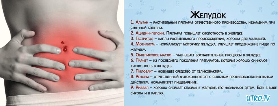 Кардиомагнил с чем принимать для желудка