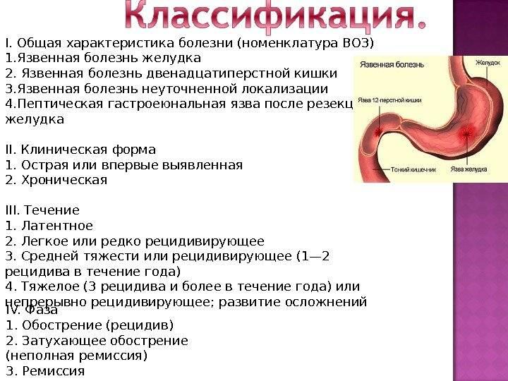 Кровотечение при язве желудка, симптомы и лечение, последствия