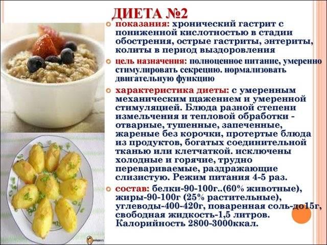 Питание при различных формах гастрита | nmedik.org