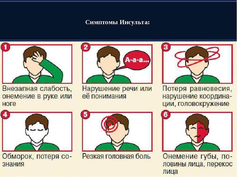 Микроинсульт у мужчин: первые признаки, лечение, последствия
