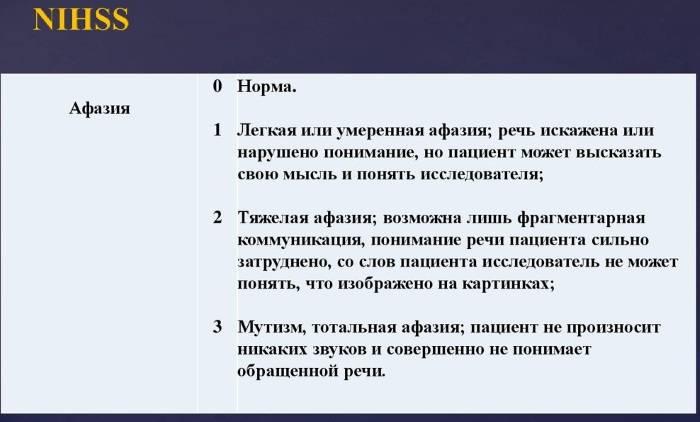 Шкала nihss на русском в таблице | здоровье и здоровый образ жизни