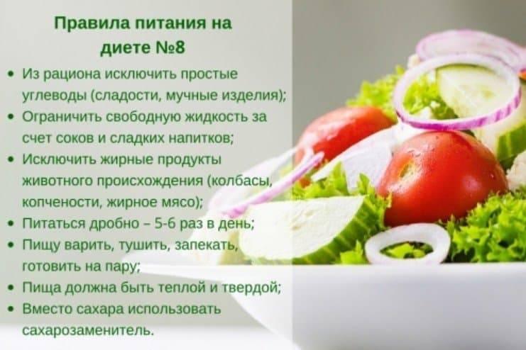 Лечебная диета. стол №3 по певзнеру. продукты, меню, отзывы, результаты