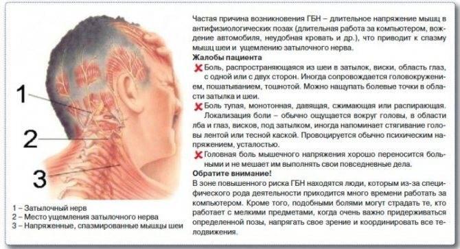 Болит голова в области лба: причины, симптоматика, диагностика, лечение.