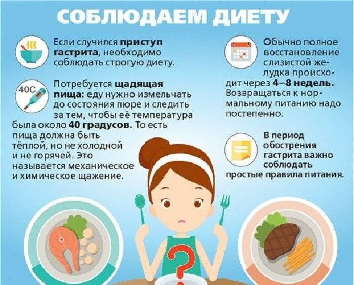 Пищевое отравление у ребёнка — признаки, симптомы, что делать, лечение