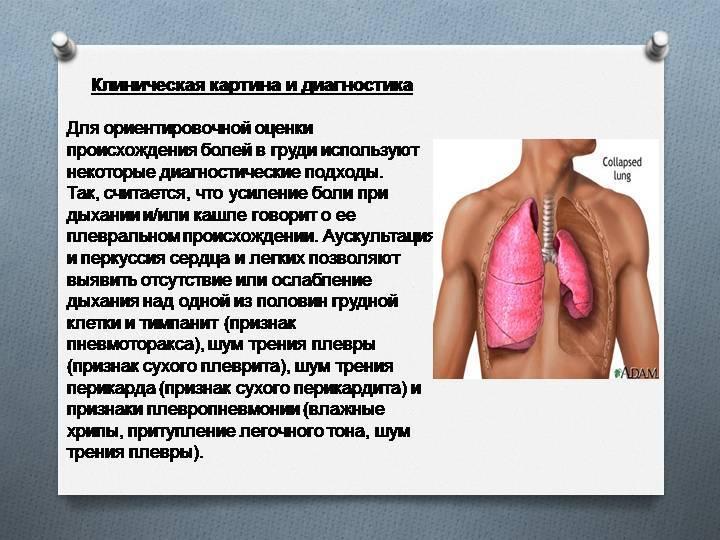 Боль в грудине посередине при вдохе без кашля у взрослого причины и лечение