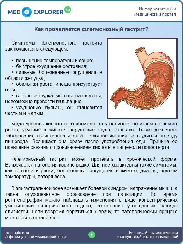 Гастрит жалобы пациента при хроническом и остром гастрите