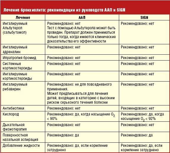 Миокардит клинические рекомендации