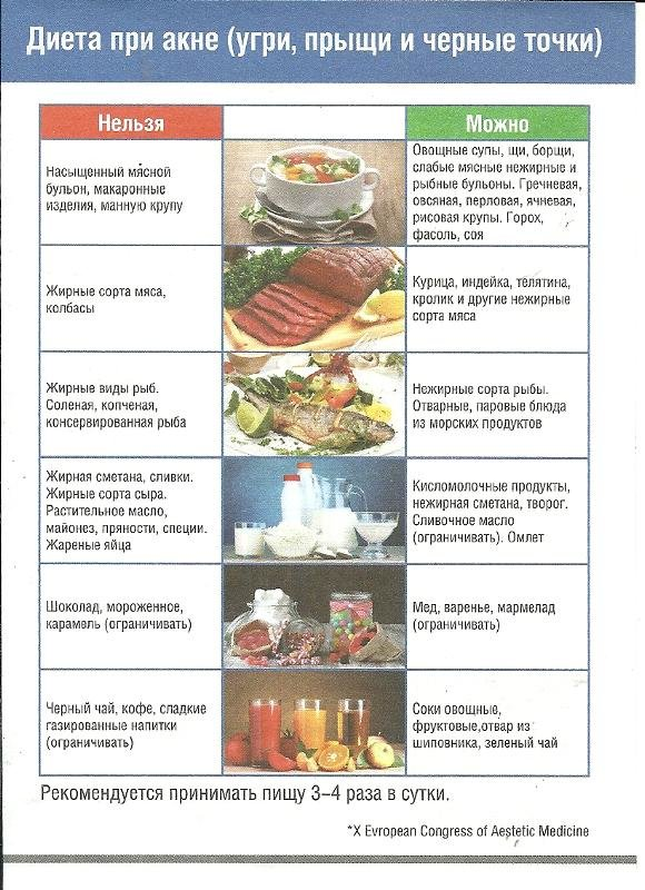Розацеа: 7 мазей для лечения, препараты, средства, косметика, крем солантра для лица, список антибиотиков и мазей