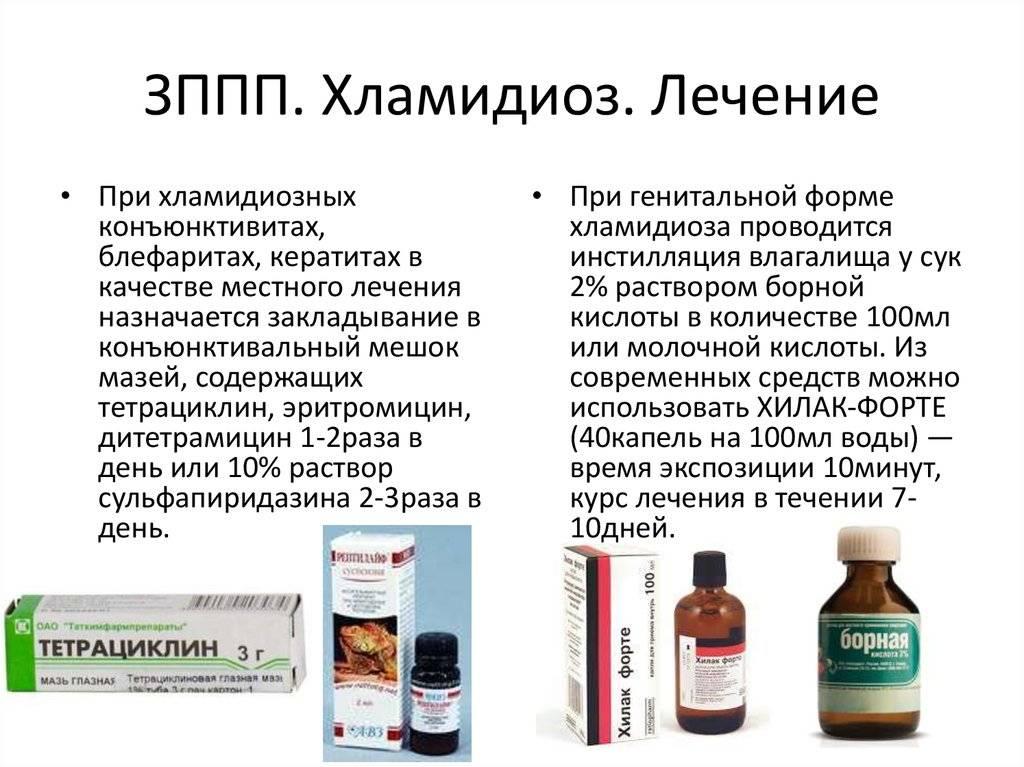 Гарднереллез лечение у женщин и мужчин. симптомы и схемы лечения гарднереллеза препаратами. эффективное лечение хронического гарднереллеза