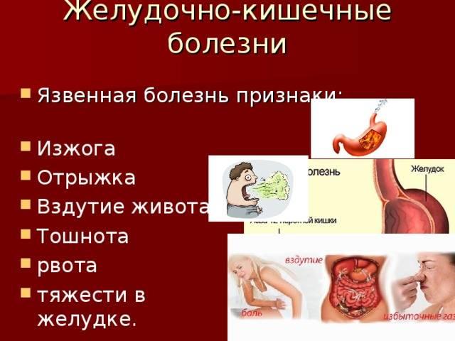 Отрыжка и тяжесть в желудке - причины появления и как избавиться