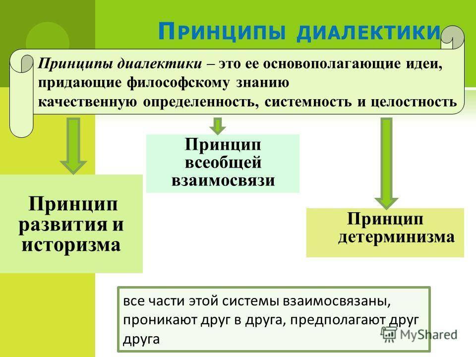 Детерминизм • большая российская энциклопедия - электронная версия