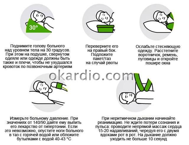 Микроинсульт: первые признаки и симптомы, последствия, лечение
