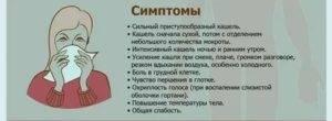 Первые признаки бронхита у ребенка без температуры и лечение