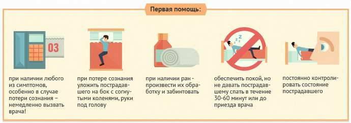 Лечение сотрясения мозга у детей в домашних условиях: что делать в первую очередь, какие препараты назначают?