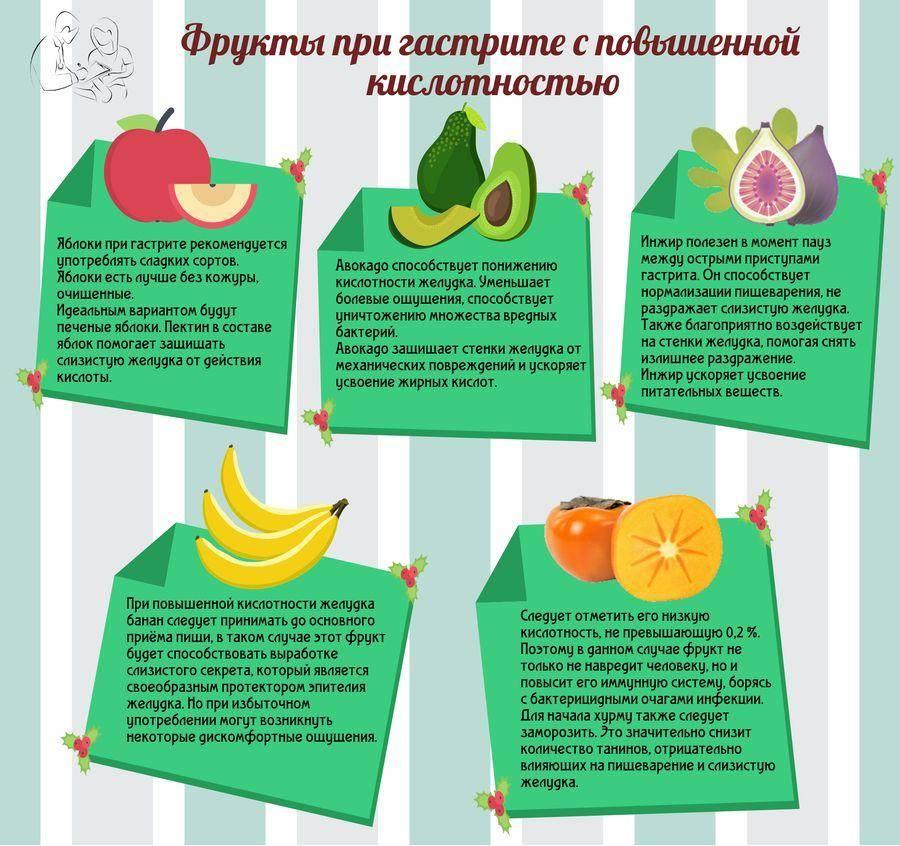 Что можно есть и пить при гастрите? обзор основных продуктов и противопоказаний