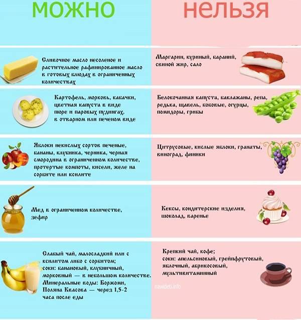 Клубнику можно есть при гастрите.  что можно есть при гастрите. luchshijlekar.ru