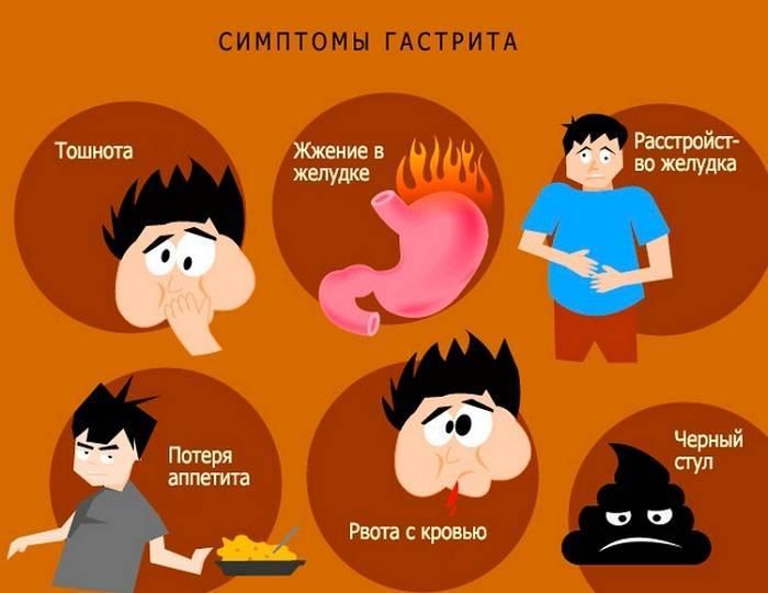 Изжога, отрыжка, тошнота после еды, жжение и боль в желудке - причины, лечение, народные средства - больвжелудке