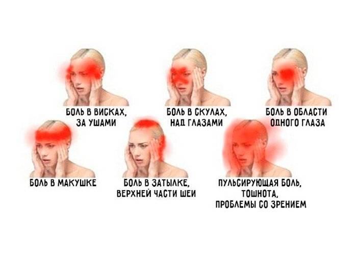 Тошнит, болит голова и рвота — это повышенное или пониженное давление, каковы причины и что делать